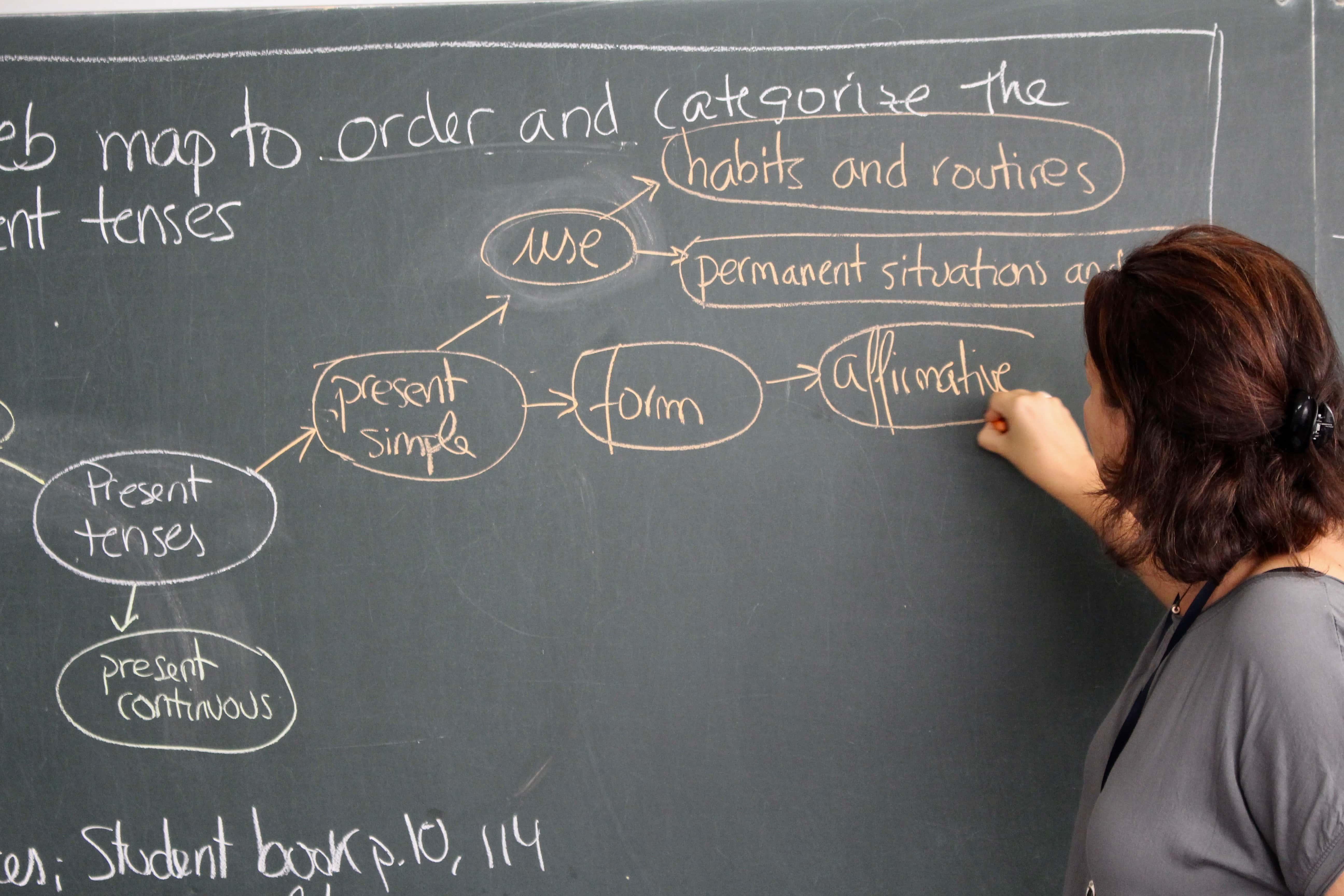 Aprenent Amb El Mapa Web De La Cultura De Pensament