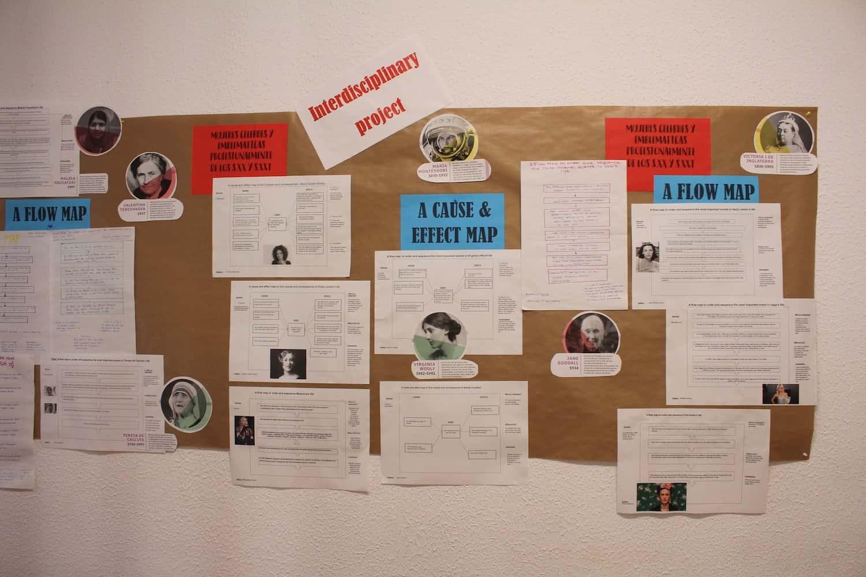 Proyecto Interdisciplinar Sobre Mujeres, A Partir De La Cultura De Pensamiento